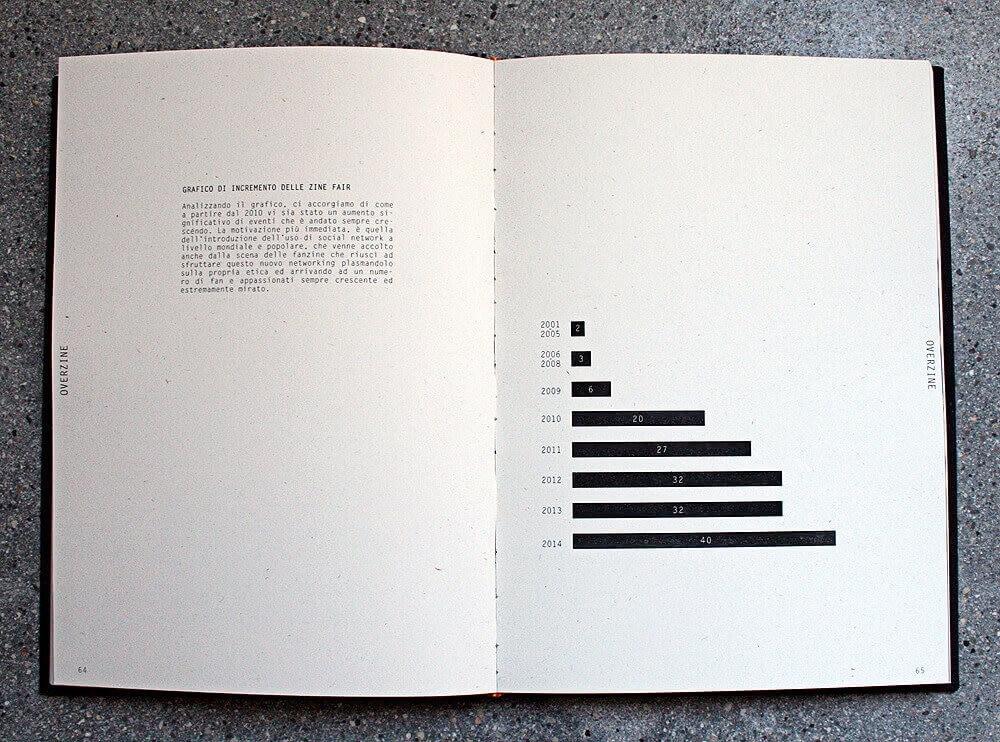 statistica-FILTRO